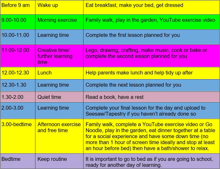Remote Education Provision timetable